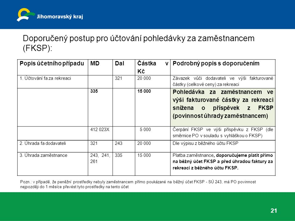 21 Doporučený postup pro účtování pohledávky za zaměstnancem (FKSP): Popis účetního případuMDDal Částka v Kč Podrobný popis s doporučením 1.