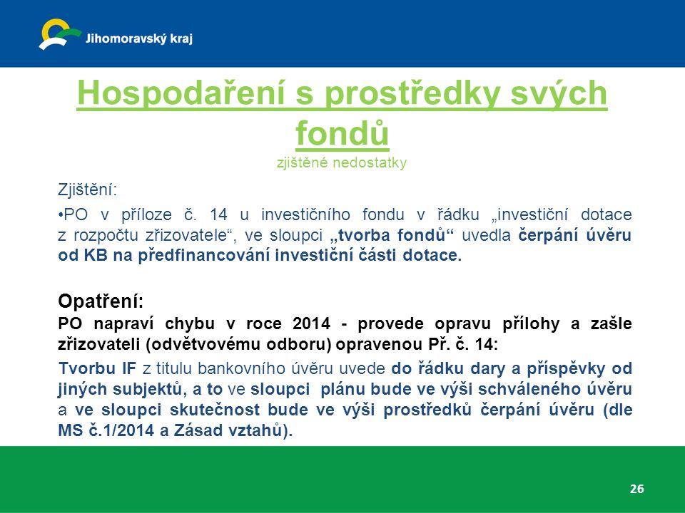 Hospodaření s prostředky svých fondů zjištěné nedostatky Zjištění: PO v příloze č.