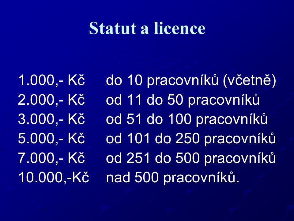Statut a licence 1.000,- Kč do 10 pracovníků (včetně) 2.000,- Kč od 11 do 50 pracovníků 3.000,- Kč od 51 do 100 pracovníků 5.000,- Kč od 101 do 250 pr