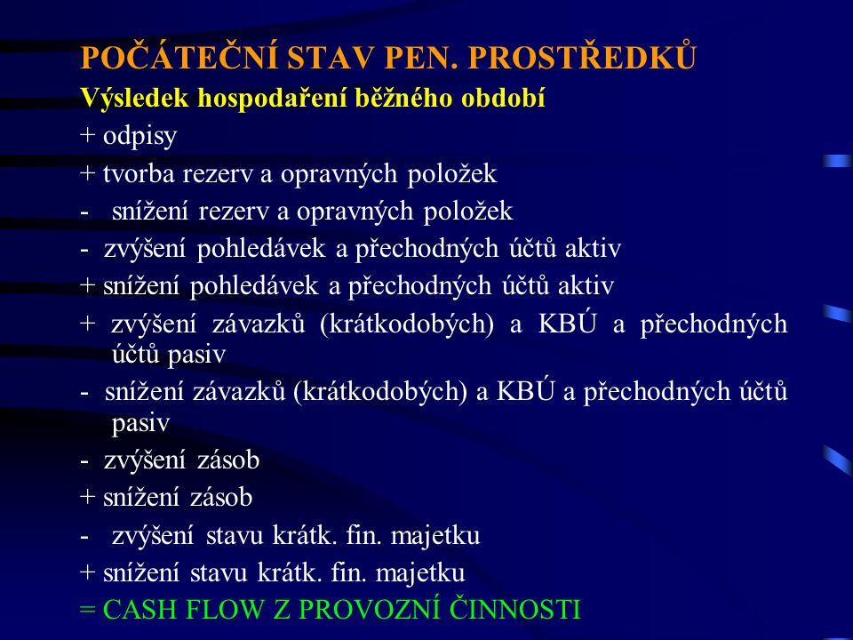 POČÁTEČNÍ STAV PEN.