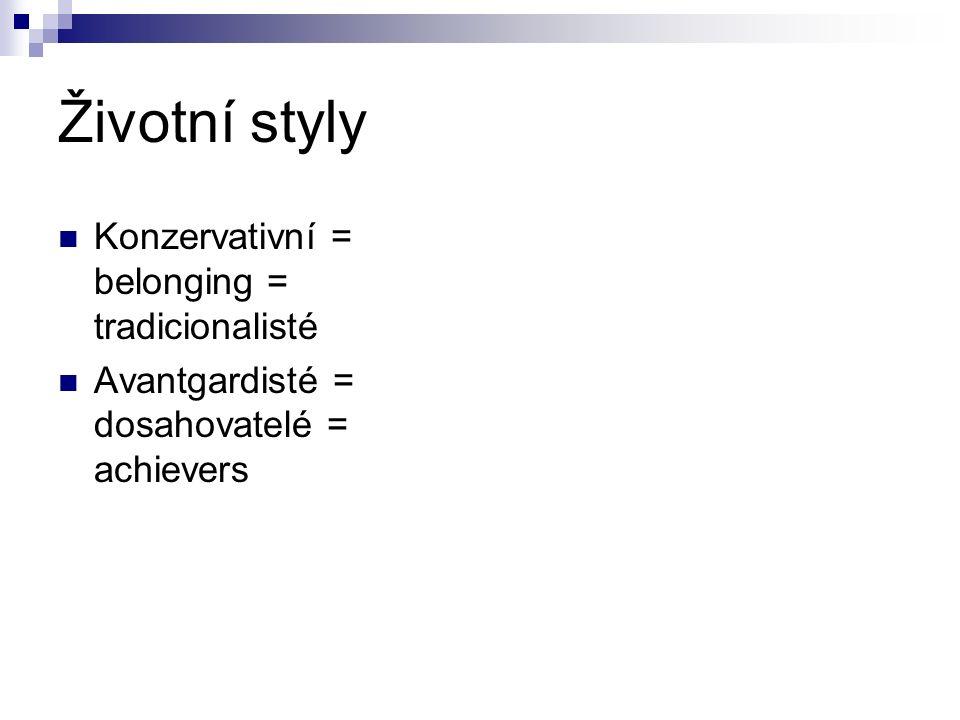 Životní styly Konzervativní = belonging = tradicionalisté Avantgardisté = dosahovatelé = achievers