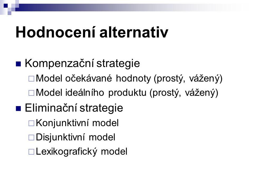 Hodnocení alternativ Kompenzační strategie  Model očekávané hodnoty (prostý, vážený)  Model ideálního produktu (prostý, vážený) Eliminační strategie  Konjunktivní model  Disjunktivní model  Lexikografický model