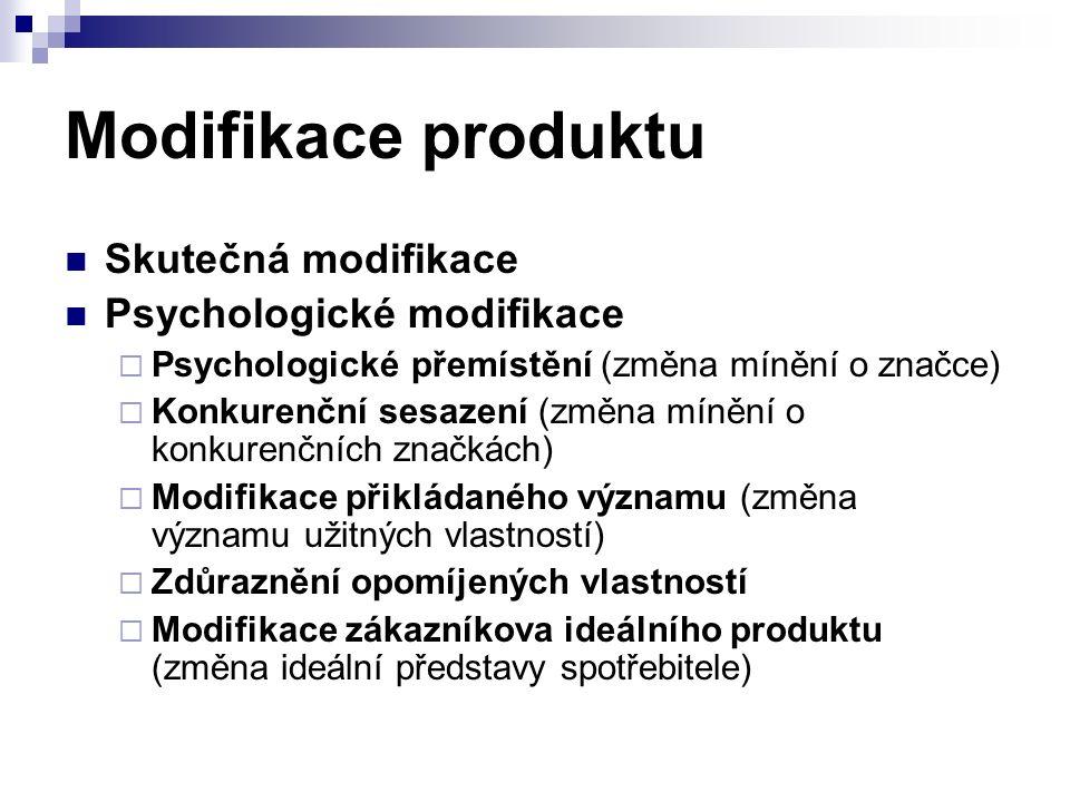 Modifikace produktu Skutečná modifikace Psychologické modifikace  Psychologické přemístění (změna mínění o značce)  Konkurenční sesazení (změna mínění o konkurenčních značkách)  Modifikace přikládaného významu (změna významu užitných vlastností)  Zdůraznění opomíjených vlastností  Modifikace zákazníkova ideálního produktu (změna ideální představy spotřebitele)