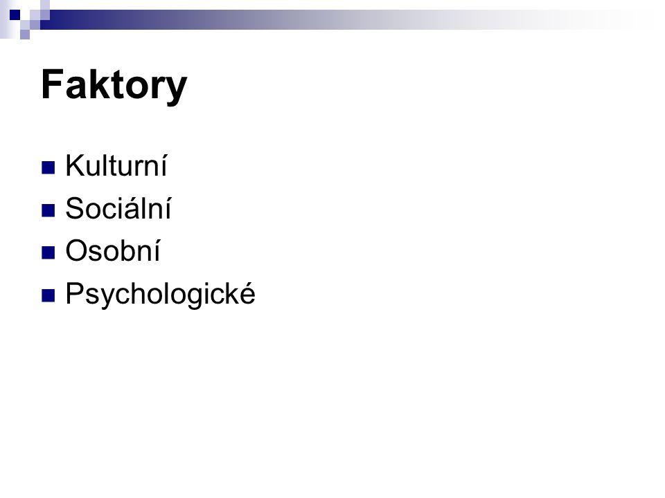 Faktory Kulturní Sociální Osobní Psychologické