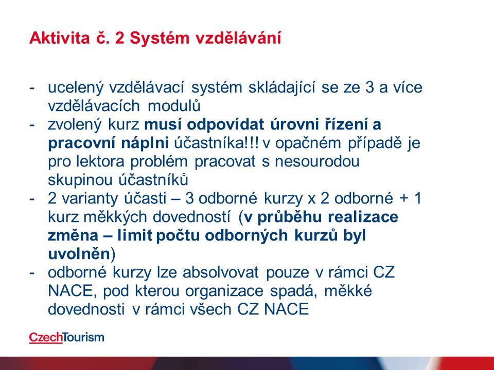 Aktivita č. 2 Systém vzdělávání -ucelený vzdělávací systém skládající se ze 3 a více vzdělávacích modulů -zvolený kurz musí odpovídat úrovni řízení a