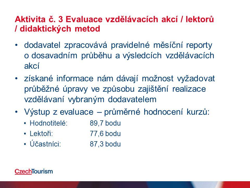 Aktivita č. 3 Evaluace vzdělávacích akcí / lektorů / didaktických metod dodavatel zpracovává pravidelné měsíční reporty o dosavadním průběhu a výsledc