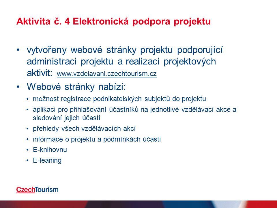 Aktivita č. 4 Elektronická podpora projektu vytvořeny webové stránky projektu podporující administraci projektu a realizaci projektových aktivit: www.
