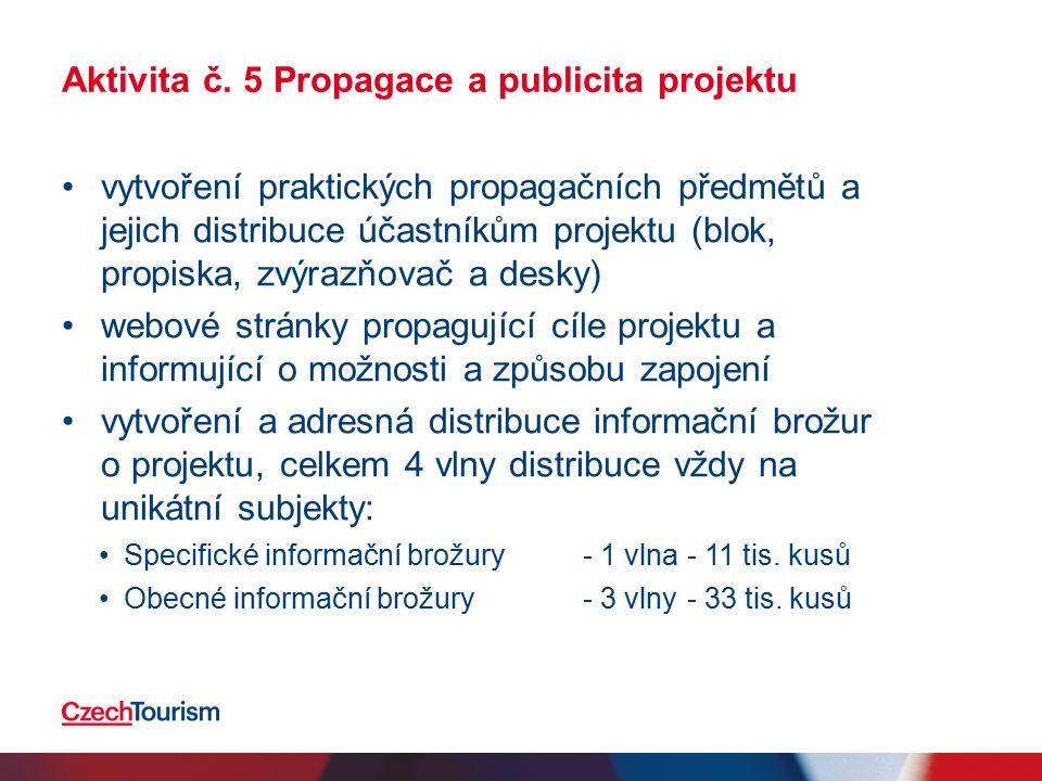 Aktivita č. 5 Propagace a publicita projektu vytvoření praktických propagačních předmětů a jejich distribuce účastníkům projektu (blok, propiska, zvýr