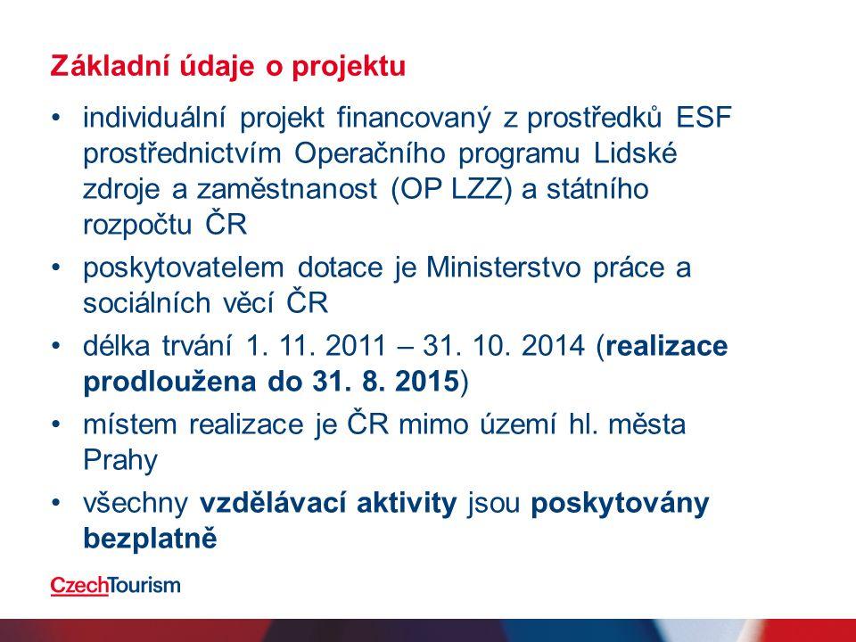 Základní údaje o projektu individuální projekt financovaný z prostředků ESF prostřednictvím Operačního programu Lidské zdroje a zaměstnanost (OP LZZ)