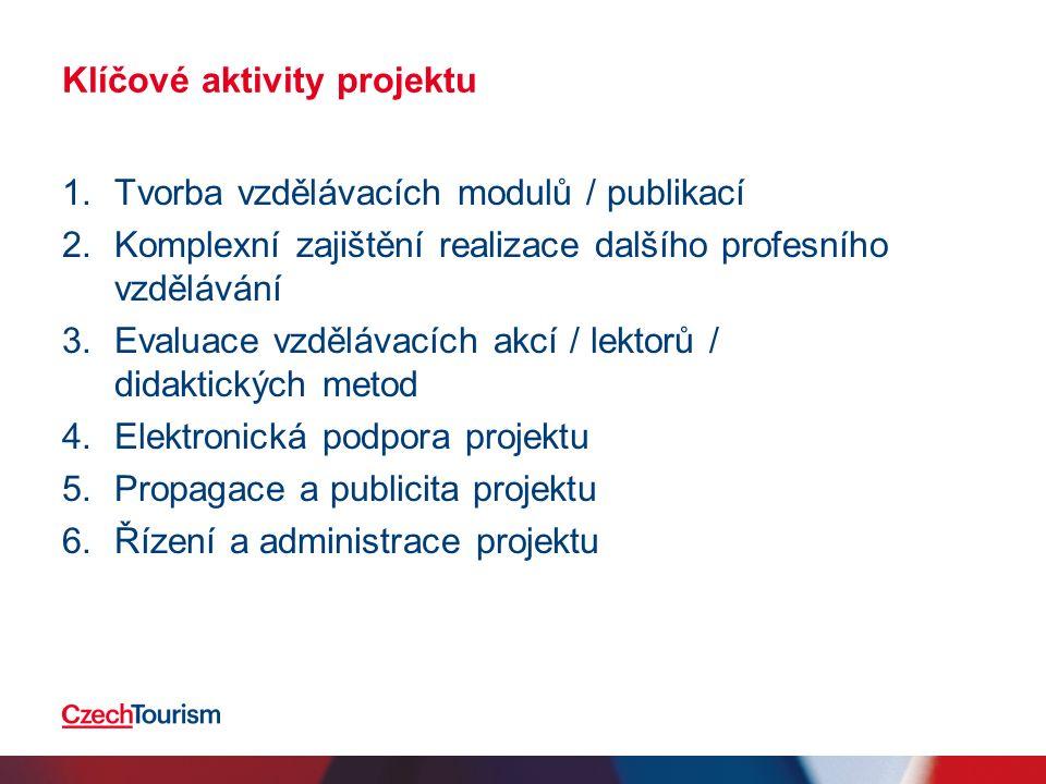 Klíčové aktivity projektu 1.Tvorba vzdělávacích modulů / publikací 2.Komplexní zajištění realizace dalšího profesního vzdělávání 3.Evaluace vzdělávací