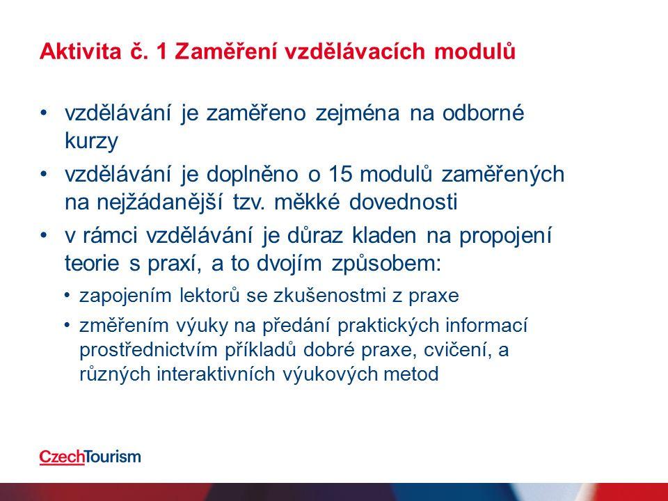 Aktivita č. 1 Zaměření vzdělávacích modulů vzdělávání je zaměřeno zejména na odborné kurzy vzdělávání je doplněno o 15 modulů zaměřených na nejžádaněj