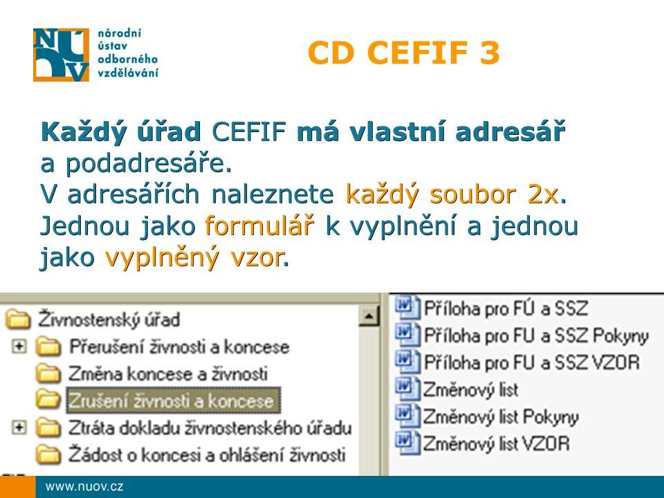 CD CEFIF 3 Každý úřad CEFIF má vlastní adresář a podadresáře. V adresářích naleznete každý soubor 2x. Jednou jako formulář k vyplnění a jednou jako vy