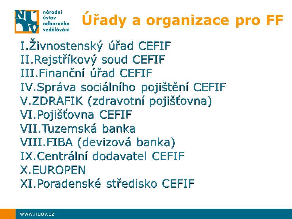 Úřady a organizace pro FF I.Živnostenský úřad CEFIF II.Rejstříkový soud CEFIF III.Finanční úřad CEFIF IV.Správa sociálního pojištění CEFIF V.ZDRAFIK (zdravotní pojišťovna) VI.Pojišťovna CEFIF VII.Tuzemská banka VIII.FIBA (devizová banka) IX.Centrální dodavatel CEFIF X.EUROPEN XI.Poradenské středisko CEFIF