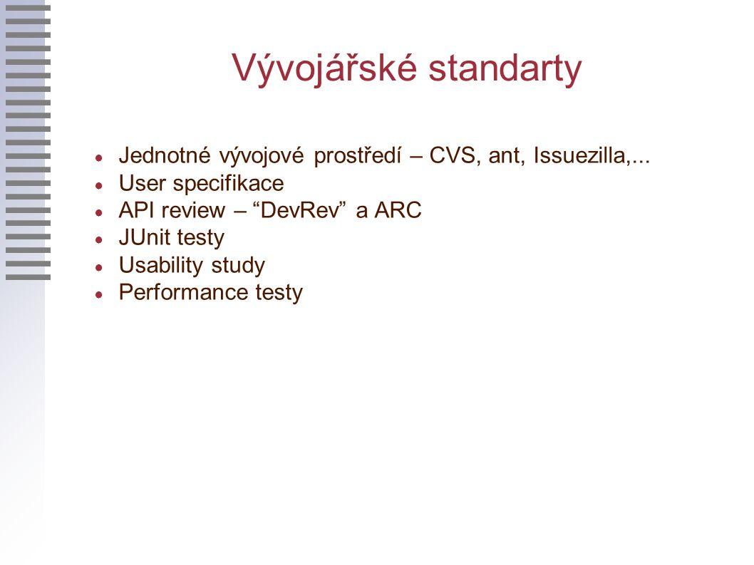 Vývojářské standarty ● Jednotné vývojové prostředí – CVS, ant, Issuezilla,...