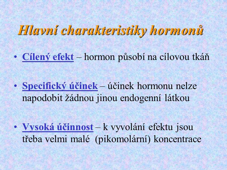 Hlavní charakteristiky hormonů Cílený efekt – hormon působí na cílovou tkáň Specifický účinek – účinek hormonu nelze napodobit žádnou jinou endogenní
