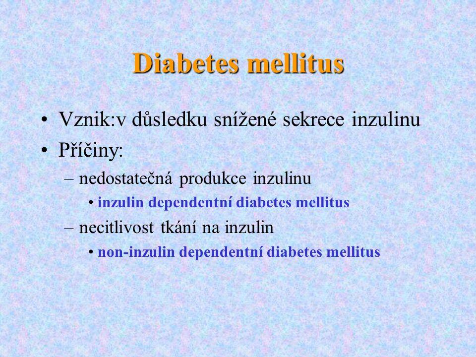 Diabetes mellitus Vznik:v důsledku snížené sekrece inzulinu Příčiny: –nedostatečná produkce inzulinu inzulin dependentní diabetes mellitus –necitlivost tkání na inzulin non-inzulin dependentní diabetes mellitus