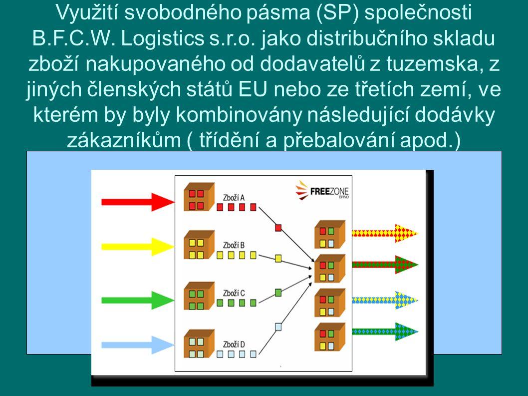 Využití svobodného pásma (SP) společnosti B.F.C.W. Logistics s.r.o. jako distribučního skladu zboží nakupovaného od dodavatelů z tuzemska, z jiných čl