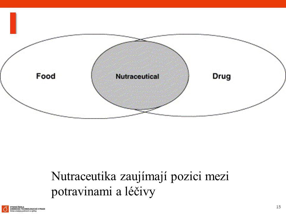 15 Nutraceutika zaujímají pozici mezi potravinami a léčivy