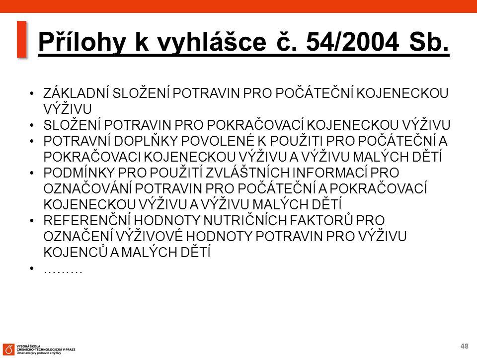 48 Přílohy k vyhlášce č. 54/2004 Sb. ZÁKLADNÍ SLOŽENÍ POTRAVIN PRO POČÁTEČNÍ KOJENECKOU VÝŽIVU SLOŽENÍ POTRAVIN PRO POKRAČOVACÍ KOJENECKOU VÝŽIVU POTR