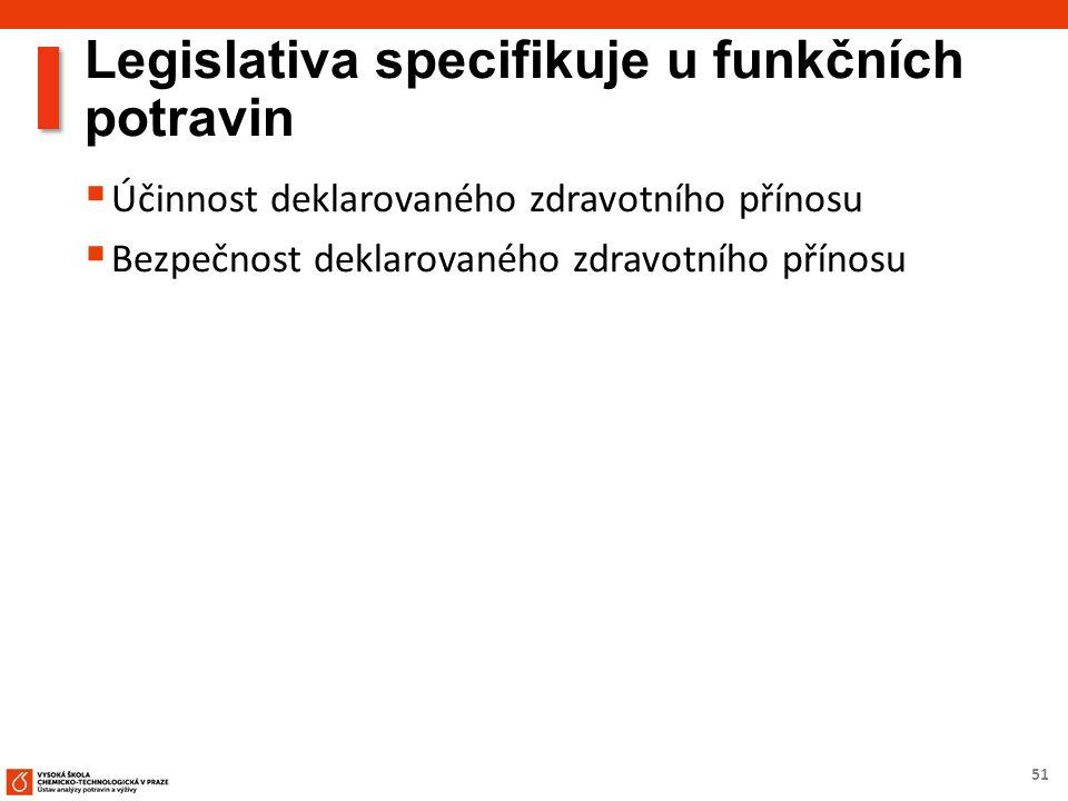 51 Legislativa specifikuje u funkčních potravin  Účinnost deklarovaného zdravotního přínosu  Bezpečnost deklarovaného zdravotního přínosu