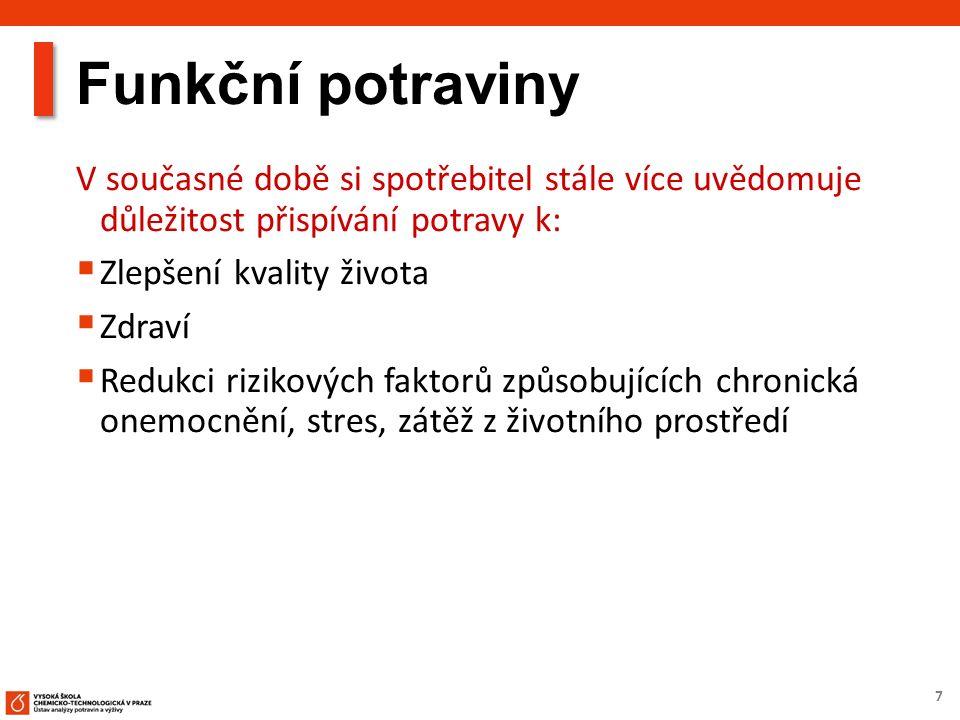 48 Přílohy k vyhlášce č.54/2004 Sb.