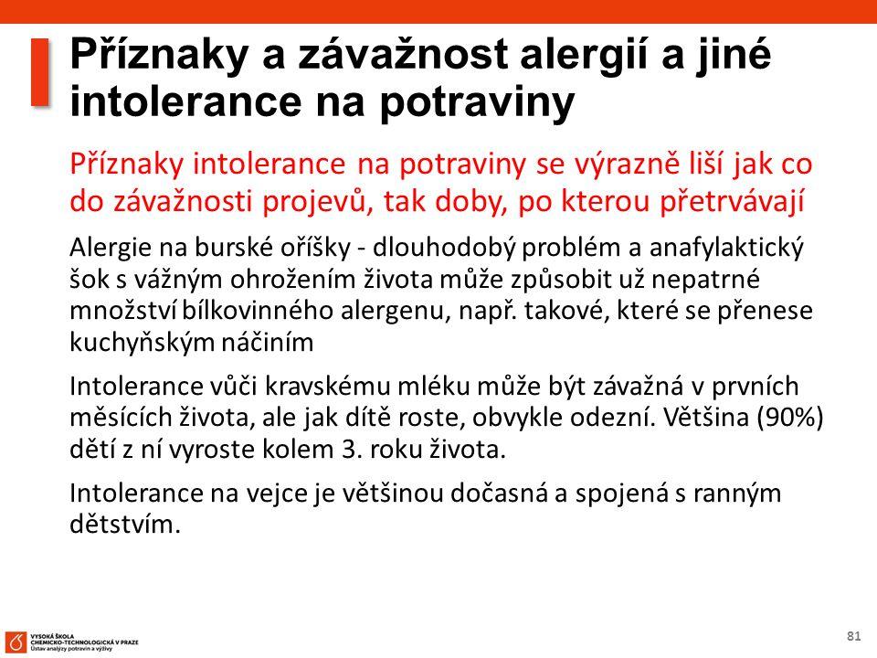 81 Příznaky a závažnost alergií a jiné intolerance na potraviny Příznaky intolerance na potraviny se výrazně liší jak co do závažnosti projevů, tak do