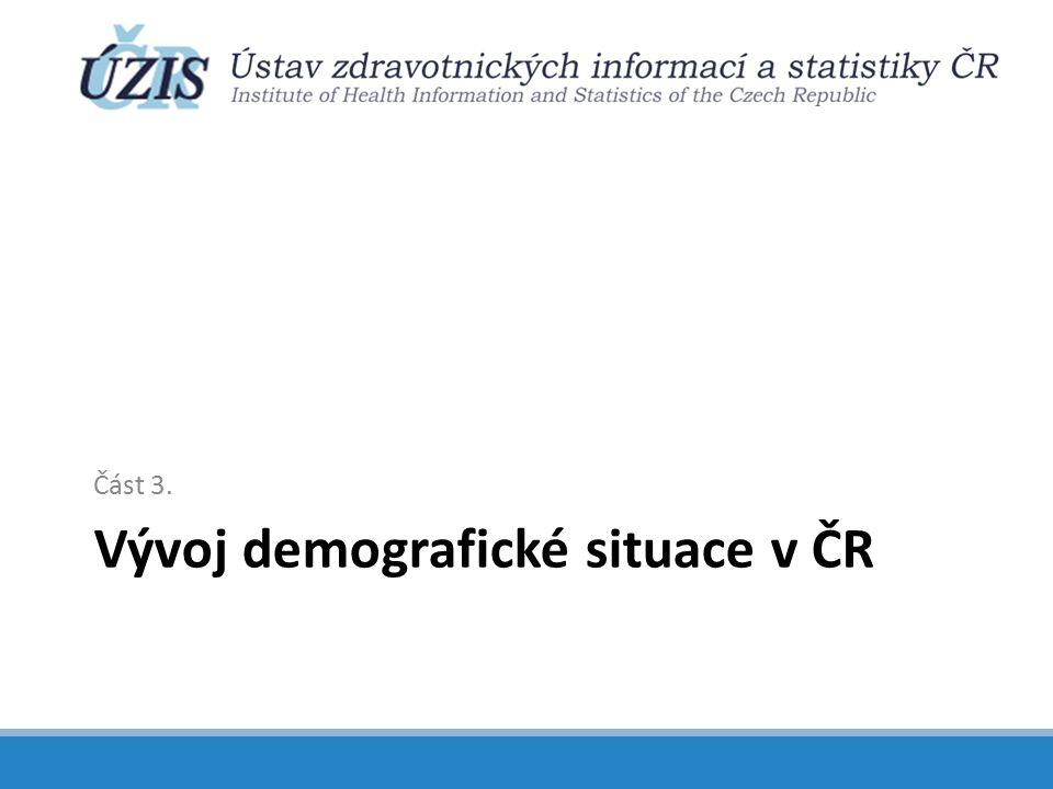 Vývoj demografické situace v ČR Část 3.