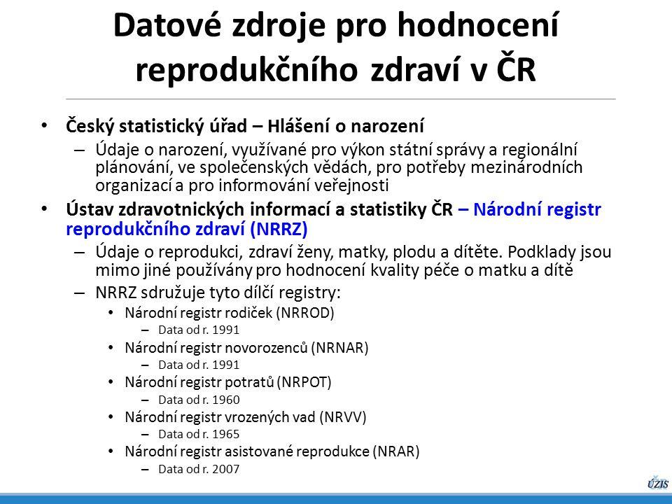 Datové zdroje pro hodnocení reprodukčního zdraví v ČR Český statistický úřad – Hlášení o narození – Údaje o narození, využívané pro výkon státní správ