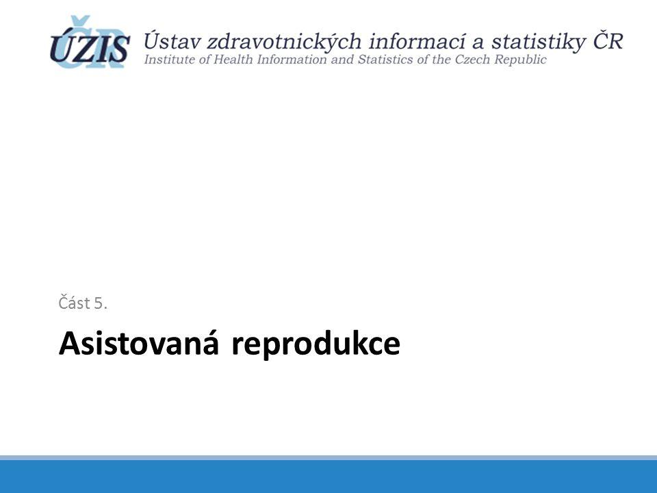 Asistovaná reprodukce Část 5.