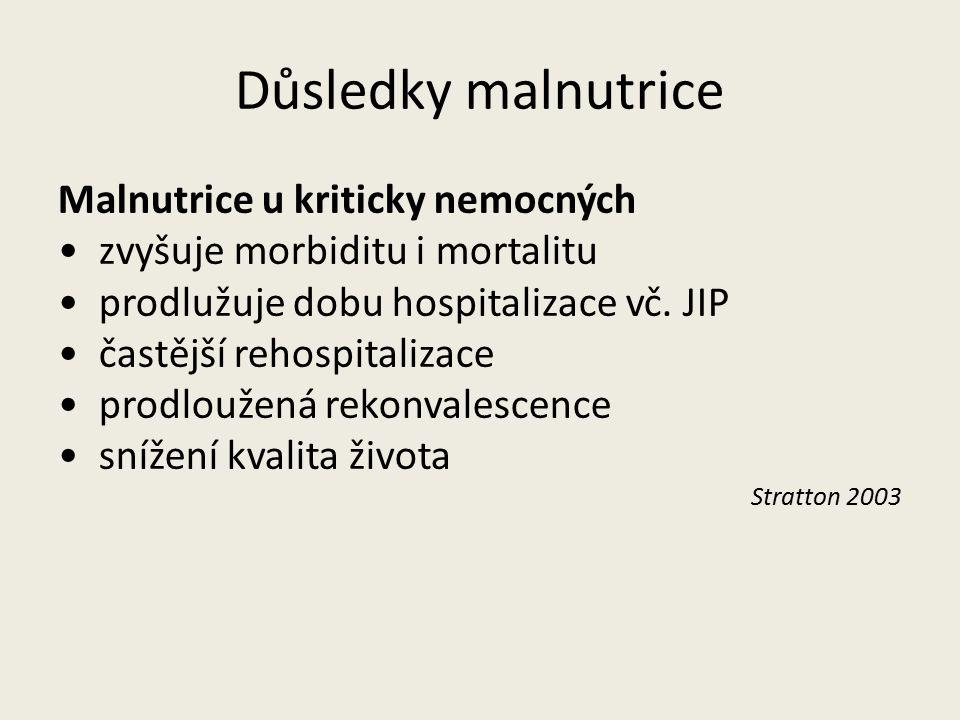 Důsledky malnutrice Malnutrice u kriticky nemocných zvyšuje morbiditu i mortalitu prodlužuje dobu hospitalizace vč. JIP častější rehospitalizace prodl