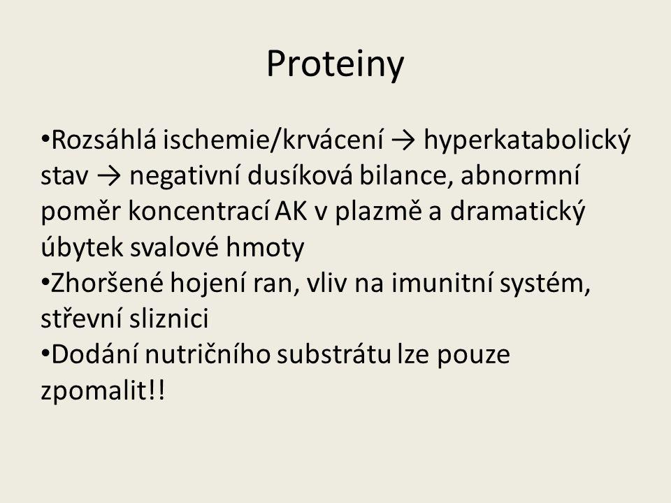 Proteiny Rozsáhlá ischemie/krvácení → hyperkatabolický stav → negativní dusíková bilance, abnormní poměr koncentrací AK v plazmě a dramatický úbytek s