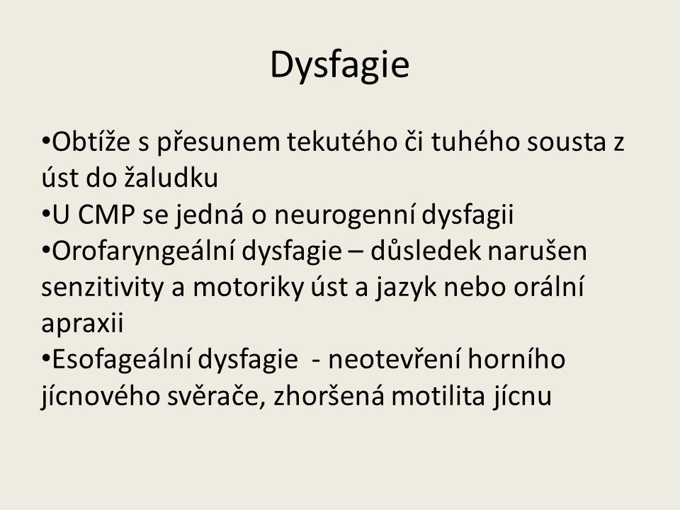 Dysfagie Obtíže s přesunem tekutého či tuhého sousta z úst do žaludku U CMP se jedná o neurogenní dysfagii Orofaryngeální dysfagie – důsledek narušen senzitivity a motoriky úst a jazyk nebo orální apraxii Esofageální dysfagie - neotevření horního jícnového svěrače, zhoršená motilita jícnu
