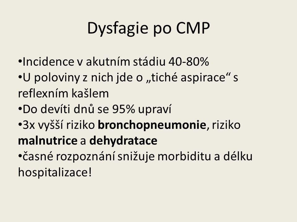 """Dysfagie po CMP Incidence v akutním stádiu 40-80% U poloviny z nich jde o """"tiché aspirace s reflexním kašlem Do devíti dnů se 95% upraví 3x vyšší riziko bronchopneumonie, riziko malnutrice a dehydratace časné rozpoznání snižuje morbiditu a délku hospitalizace!"""