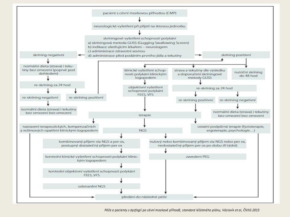 Péče o pacienty s dysfagií po cévní mozkové příhodě, standard léčebného plánu, Václavík et al, ČNNS 2015