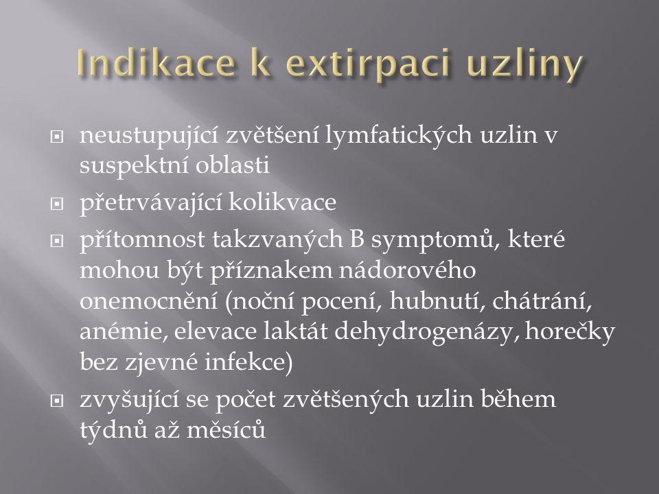  neustupující zvětšení lymfatických uzlin v suspektní oblasti  přetrvávající kolikvace  přítomnost takzvaných B symptomů, které mohou být příznakem