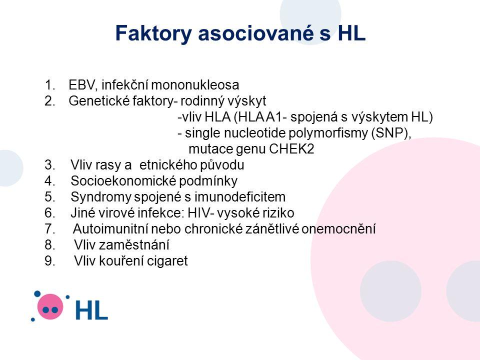 Faktory asociované s HL 1.EBV, infekční mononukleosa 2.Genetické faktory- rodinný výskyt -vliv HLA (HLA A1- spojená s výskytem HL) - single nucleotide polymorfismy (SNP), mutace genu CHEK2 3.