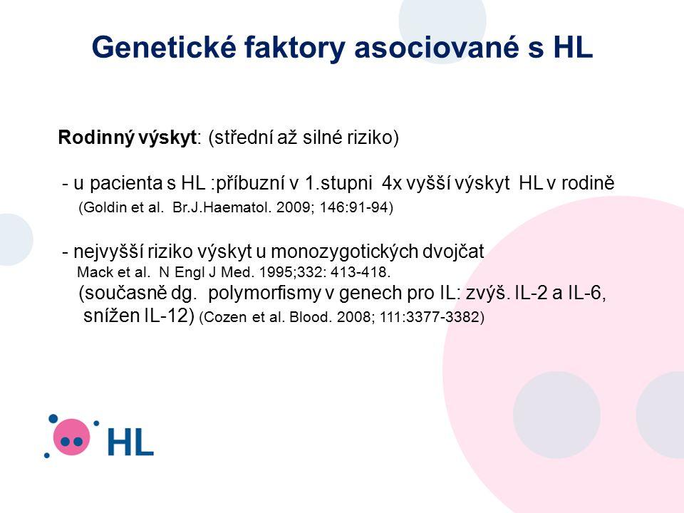 Genetické faktory asociované s HL Rodinný výskyt: (střední až silné riziko) - u pacienta s HL :příbuzní v 1.stupni 4x vyšší výskyt HL v rodině (Goldin et al.