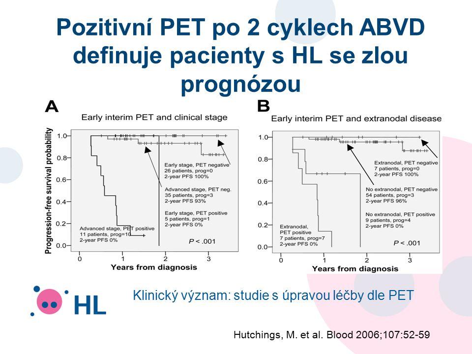 Pozitivní PET po 2 cyklech ABVD definuje pacienty s HL se zlou prognózou Hutchings, M. et al. Blood 2006;107:52-59 Klinický význam: studie s úpravou l