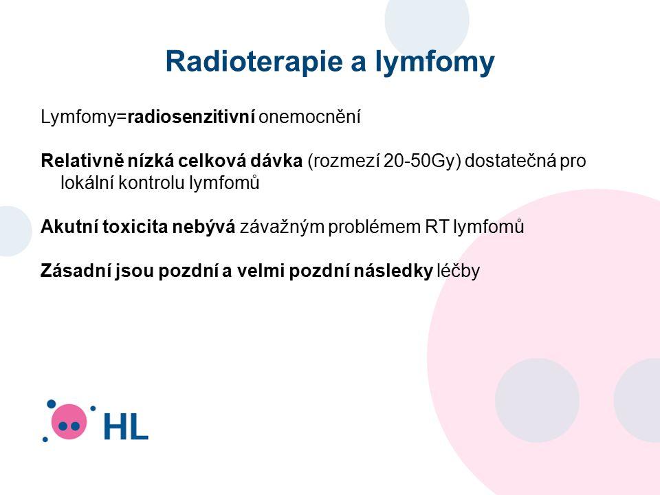 Radioterapie a lymfomy Lymfomy=radiosenzitivní onemocnění Relativně nízká celková dávka (rozmezí 20-50Gy) dostatečná pro lokální kontrolu lymfomů Akut