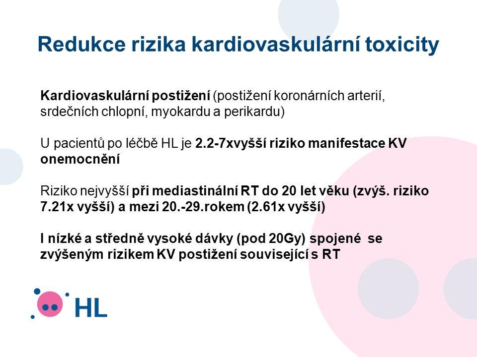 Redukce rizika kardiovaskulární toxicity Kardiovaskulární postižení (postižení koronárních arterií, srdečních chlopní, myokardu a perikardu) U pacientů po léčbě HL je 2.2-7xvyšší riziko manifestace KV onemocnění Riziko nejvyšší při mediastinální RT do 20 let věku (zvýš.