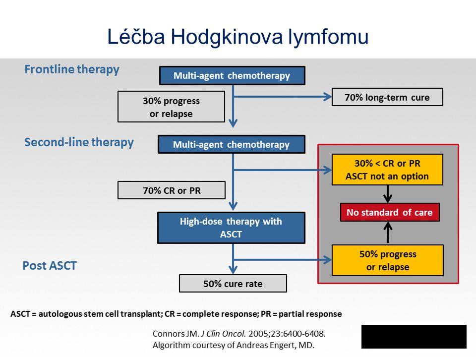 Léčba Hodgkinova lymfomu