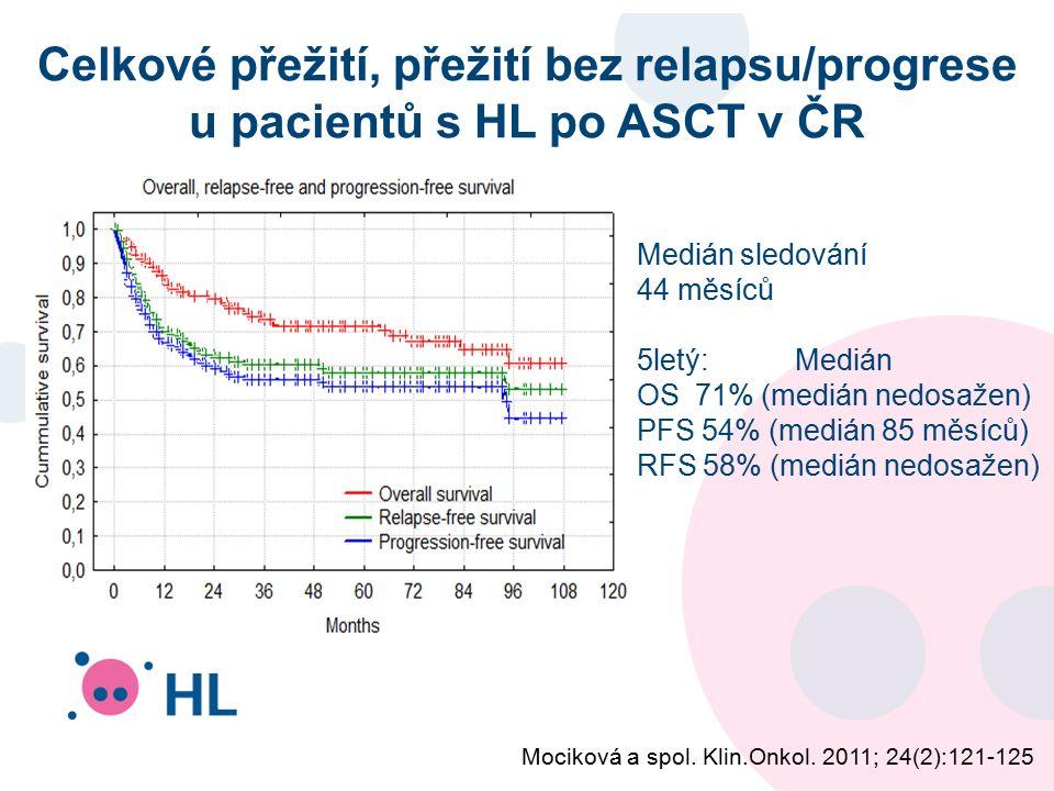 Celkové přežití, přežití bez relapsu/progrese u pacientů s HL po ASCT v ČR Medián sledování 44 měsíců 5letý: Medián OS 71% (medián nedosažen) PFS 54% (medián 85 měsíců) RFS 58% (medián nedosažen) Mociková a spol.