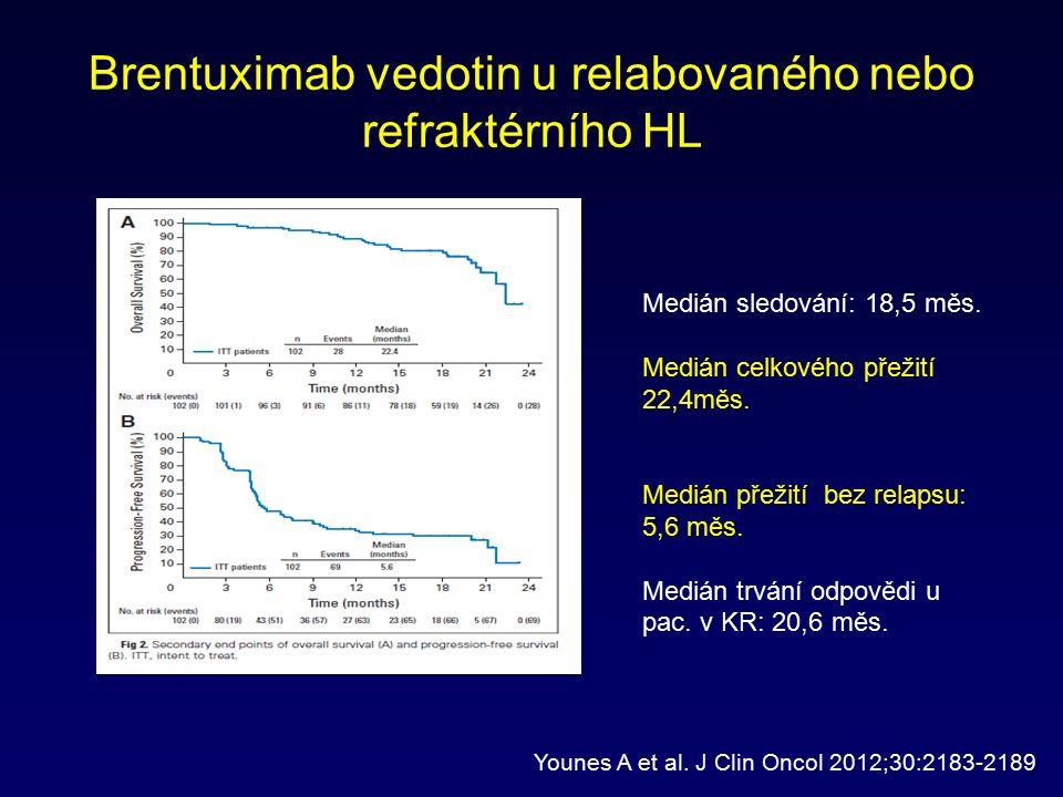 Brentuximab vedotin u relabovaného nebo refraktérního HL Younes A et al. J Clin Oncol 2012;30:2183-2189 Medián sledování: 18,5 měs. Medián celkového p