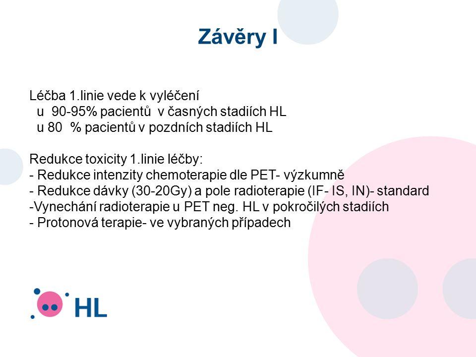 Závěry I Léčba 1.linie vede k vyléčení u 90-95% pacientů v časných stadiích HL u 80 % pacientů v pozdních stadiích HL Redukce toxicity 1.linie léčby: - Redukce intenzity chemoterapie dle PET- výzkumně - Redukce dávky (30-20Gy) a pole radioterapie (IF- IS, IN)- standard -Vynechání radioterapie u PET neg.
