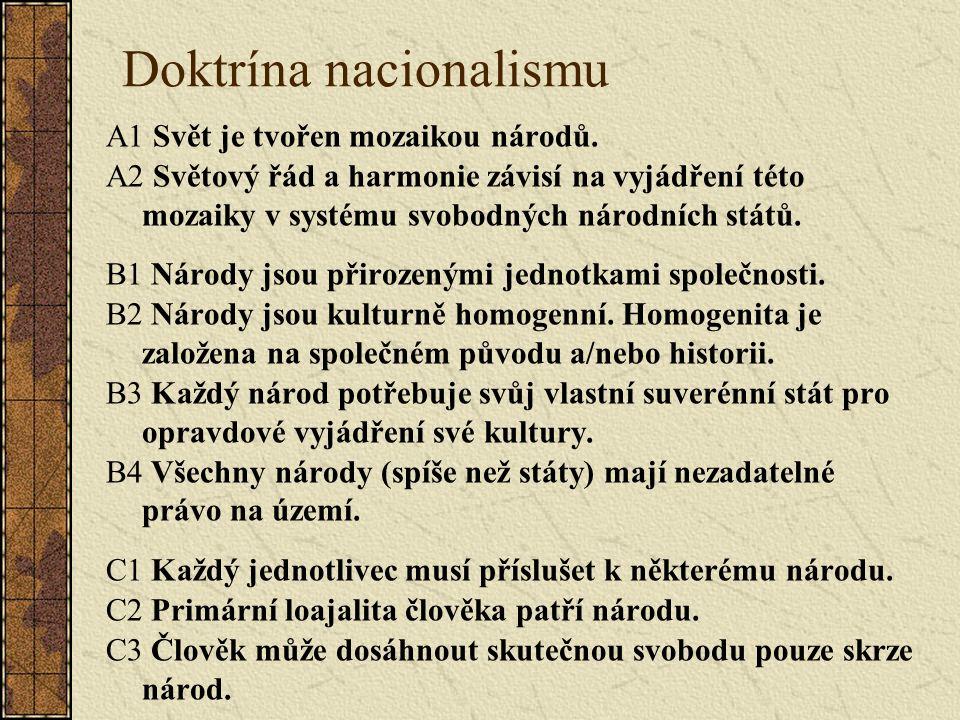 Doktrína nacionalismu A1 Svět je tvořen mozaikou národů.