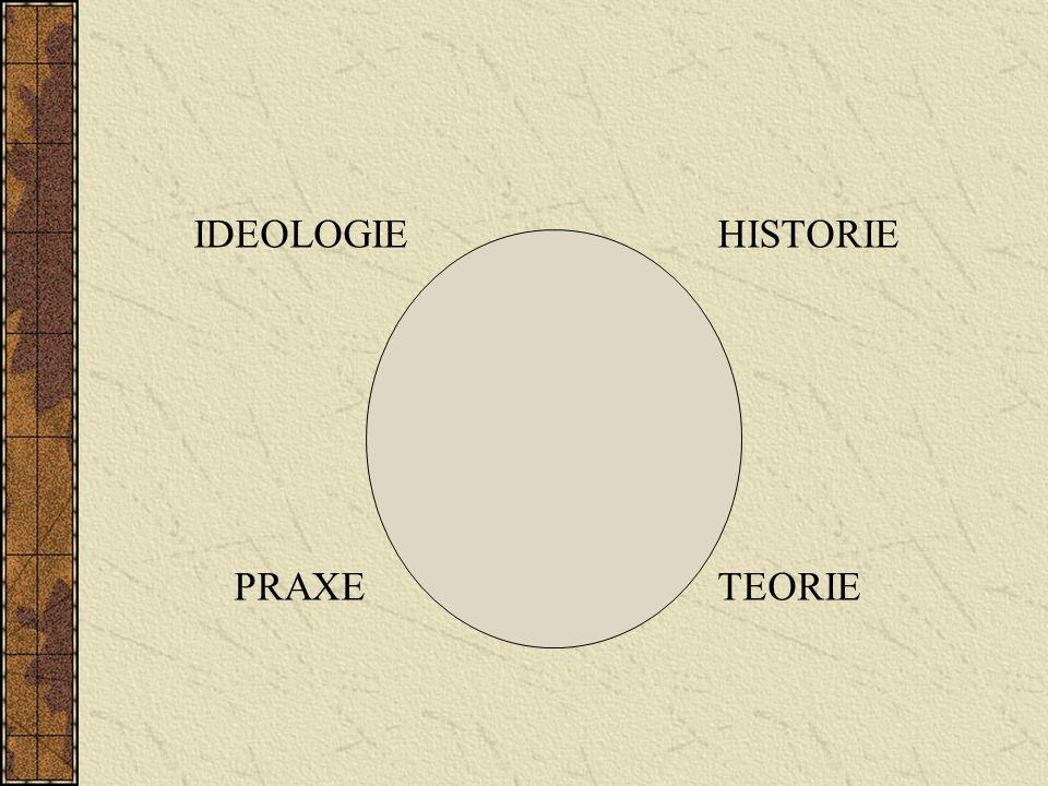 IDEOLOGIEHISTORIE PRAXETEORIE