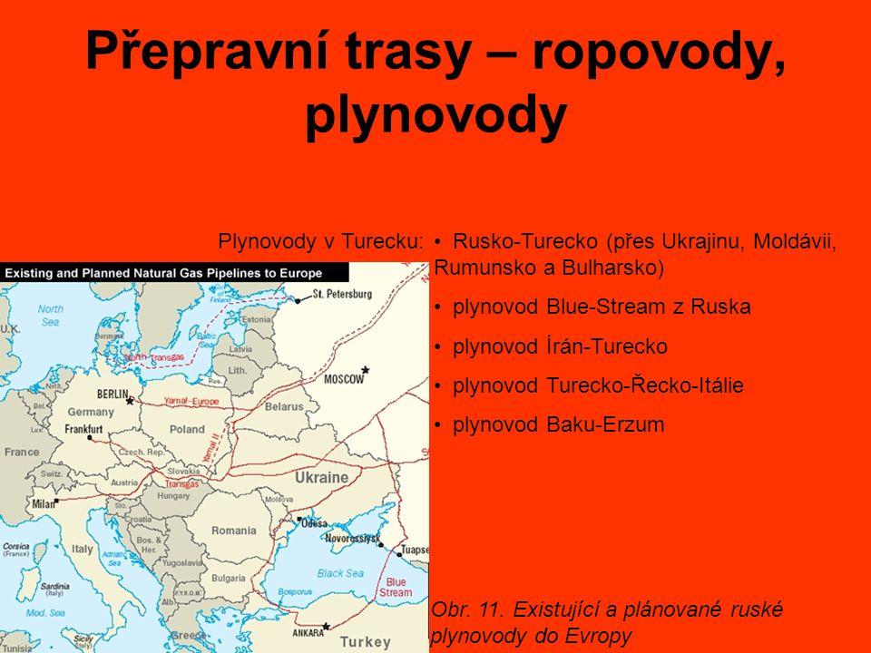 Přepravní trasy – ropovody, plynovody Plynovody v Turecku: Rusko-Turecko (přes Ukrajinu, Moldávii, Rumunsko a Bulharsko) plynovod Blue-Stream z Ruska plynovod Írán-Turecko plynovod Turecko-Řecko-Itálie plynovod Baku-Erzum Obr.