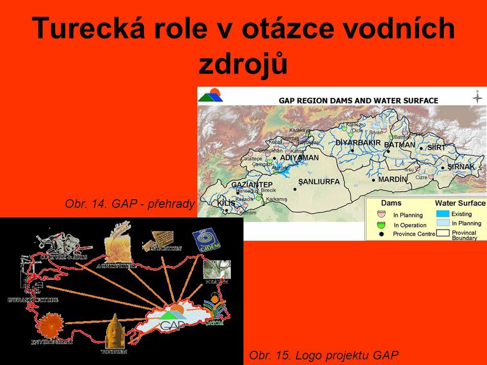 Turecká role v otázce vodních zdrojů Obr. 15. Logo projektu GAP Obr. 14. GAP - přehrady