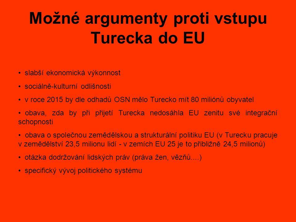 Možné argumenty proti vstupu Turecka do EU slabší ekonomická výkonnost sociálně-kulturní odlišnosti v roce 2015 by dle odhadů OSN mělo Turecko mít 80 miliónů obyvatel obava, zda by při přijetí Turecka nedosáhla EU zenitu své integrační schopnosti obava o společnou zemědělskou a strukturální politiku EU (v Turecku pracuje v zemědělství 23,5 milionu lidí - v zemích EU 25 je to přibližně 24,5 milionů) otázka dodržování lidských práv (práva žen, vězňů....) specifický vývoj politického systému