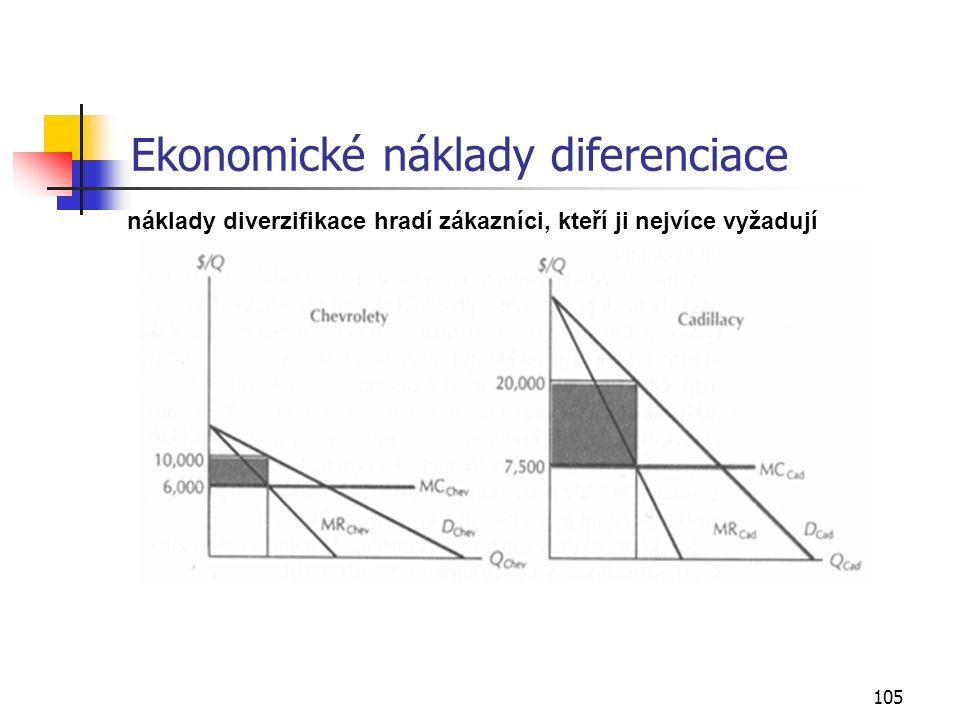 105 Ekonomické náklady diferenciace náklady diverzifikace hradí zákazníci, kteří ji nejvíce vyžadují